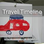 Travel Timeline